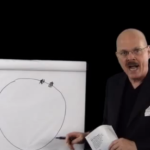 Video Marketing Minute with Dr. Marc and Charlie – Round Building And Separate Doorways